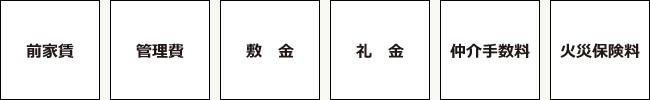 前家賃/管理費/敷金/礼金/仲介手数料/火災保険