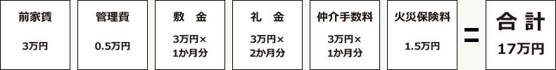 前家賃/管理費/敷金/礼金/仲介手数料/火災保険/合計17万円